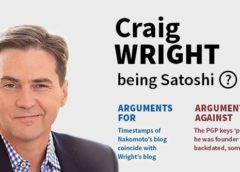 Craig Wright afirma ser Satoshi Nakamoto, busca registrar derechos de autor sobre Bitcoin